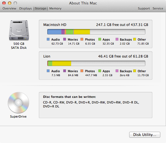 How much hard drive space is available on the Mac