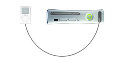 Connecting a Mac to an Xbox 360